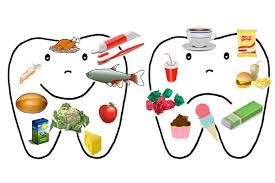 Dents saines comment prendre soin de ses dents bien for Prendre soin de son enfant interieur